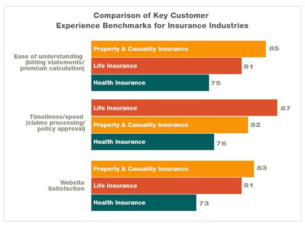 insurance-CE-comparison