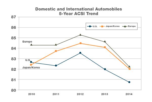 2014-auto-dom-v-import