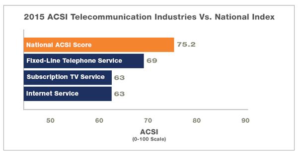 telecom-national-2015