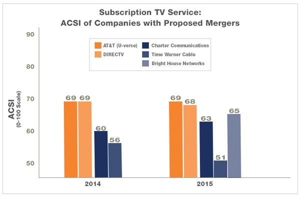 tv-mergers-2015