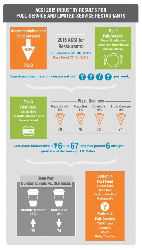 restaurant-stats-2-585x1024