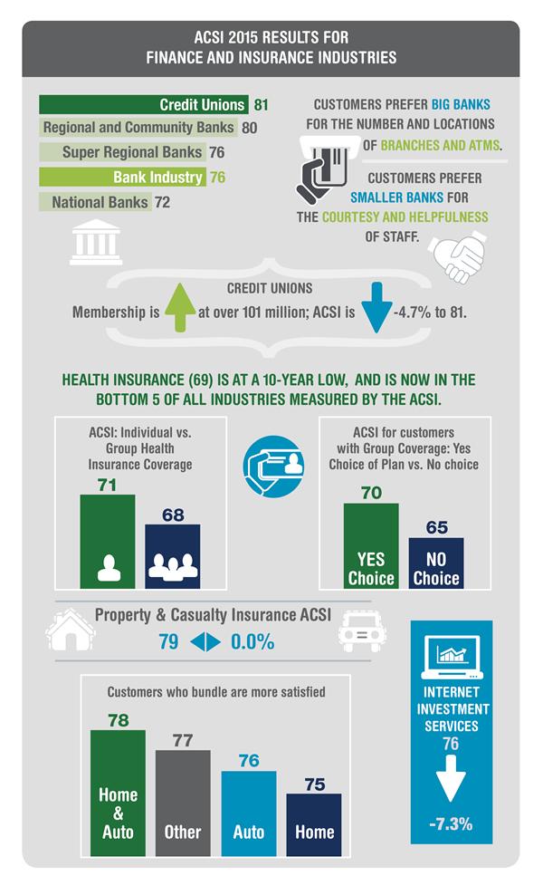 15nov_finance-ins-infographic