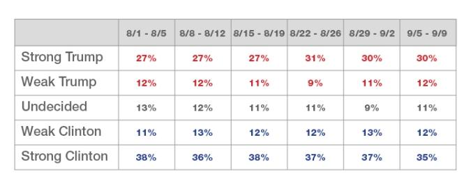 chart1-voter-share